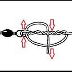 サルカン(スイベル)への釣り糸の結び方【クリンチノット】