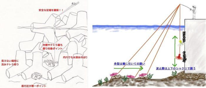 テクニック紹介イラストのBefore(左)/ After(右)