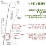 ウキ釣りで使うオモリの種類と基準(重さ)