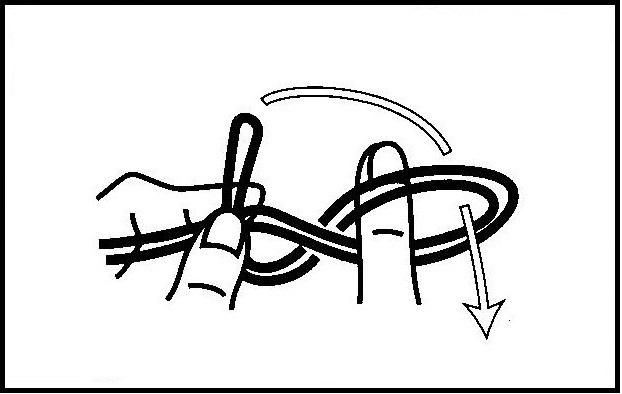 ハリスチチワの結び方【チチワ結び】(3)