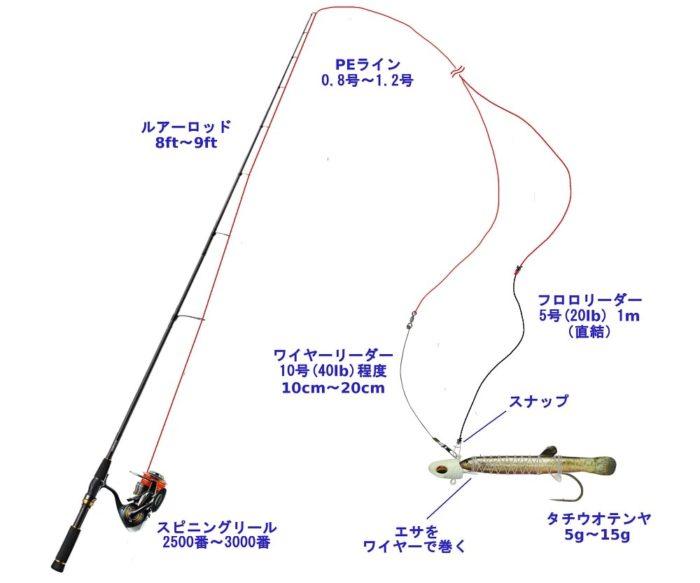 太刀魚の引き釣り仕掛け