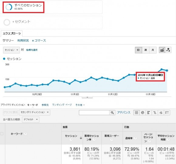 newsite-analytics-2month-002