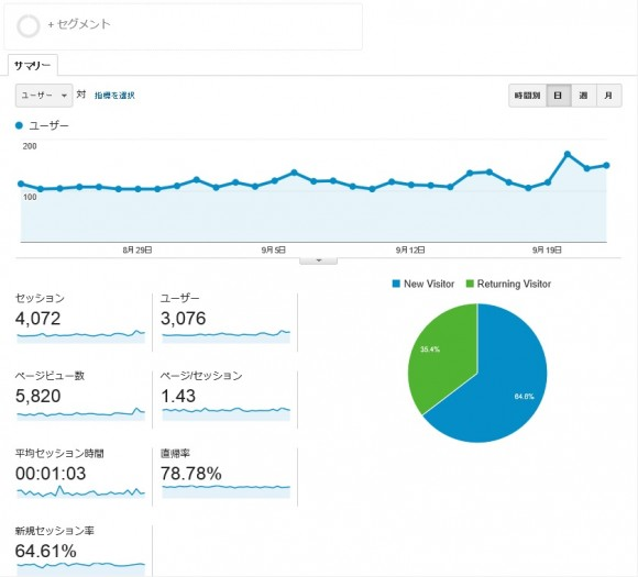 oldsite-analytics-1month-001