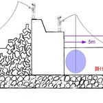アジの投げサビキ釣り 仕掛けの種類と効果的な使用条件