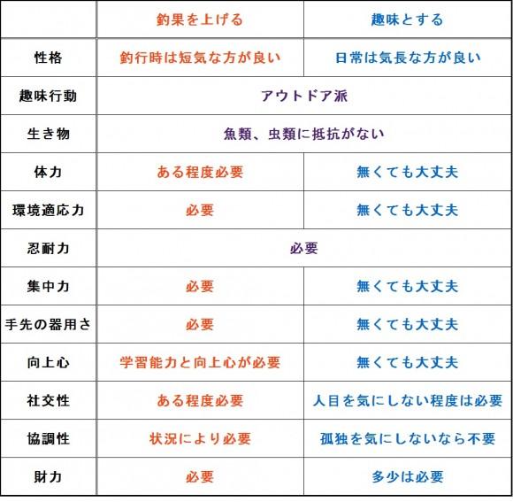 tsurinimukuhito-003